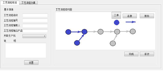 工艺过程逻辑模型定义.png